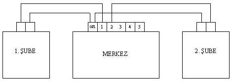 Diyafon Bağlantı Şeması